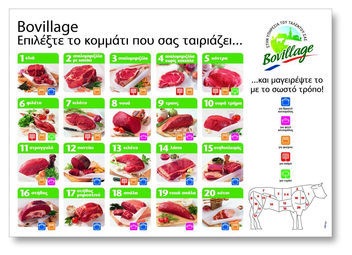 pieces-de-viande-gk